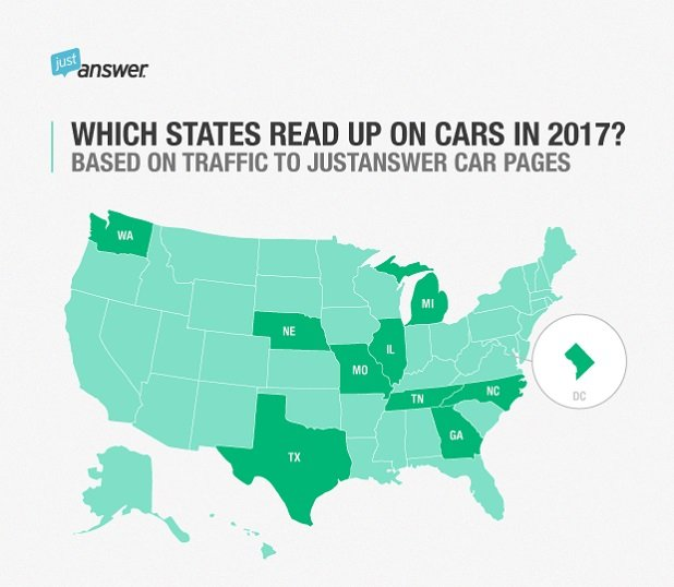 A graphic showing what states in America are most interested in car questions relative to their population