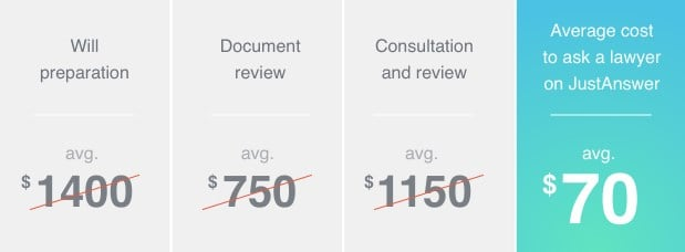 A side-by-side comparison of the amount you can save by using JustAnswer