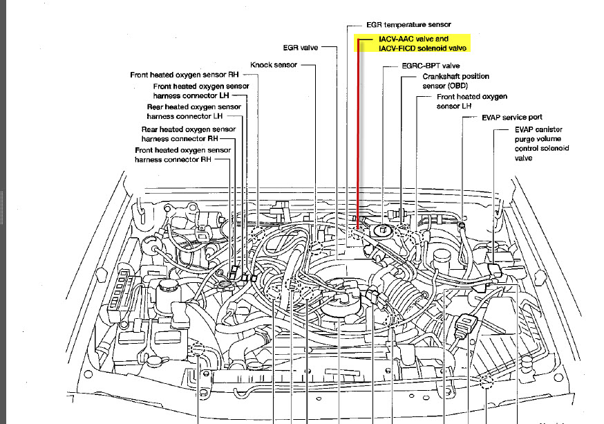 1998-04 nissan frontier | consumer guide auto.