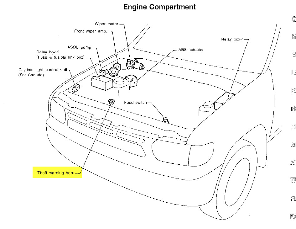 How Do I Disconnect The Alarm Horn On A 1997 Nissan Pathfinder  I U0026 39 Ve Already Disconnected The