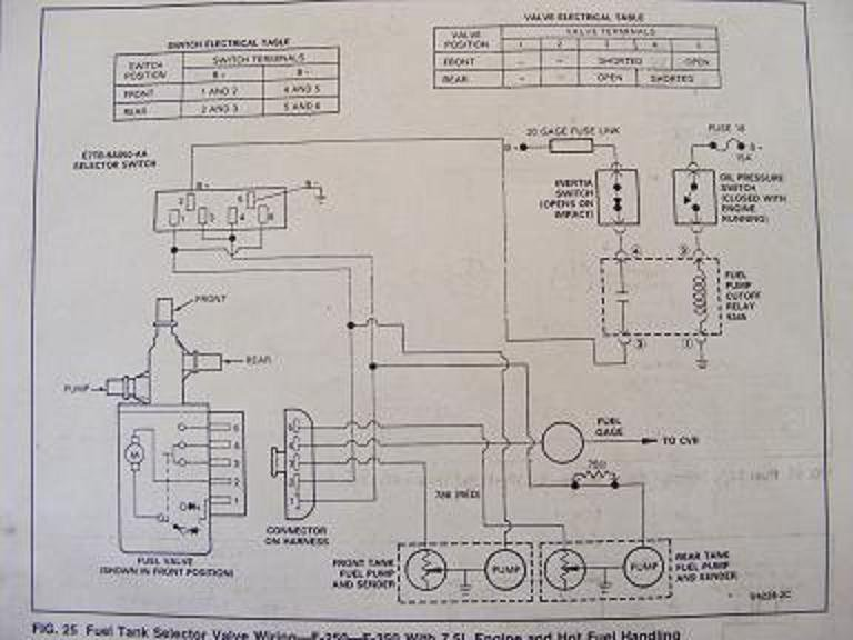 1983 gmc motorhome wiring diagram we have a 1984 ford coachman    motor home    we would like to  we have a 1984 ford coachman    motor home    we would like to