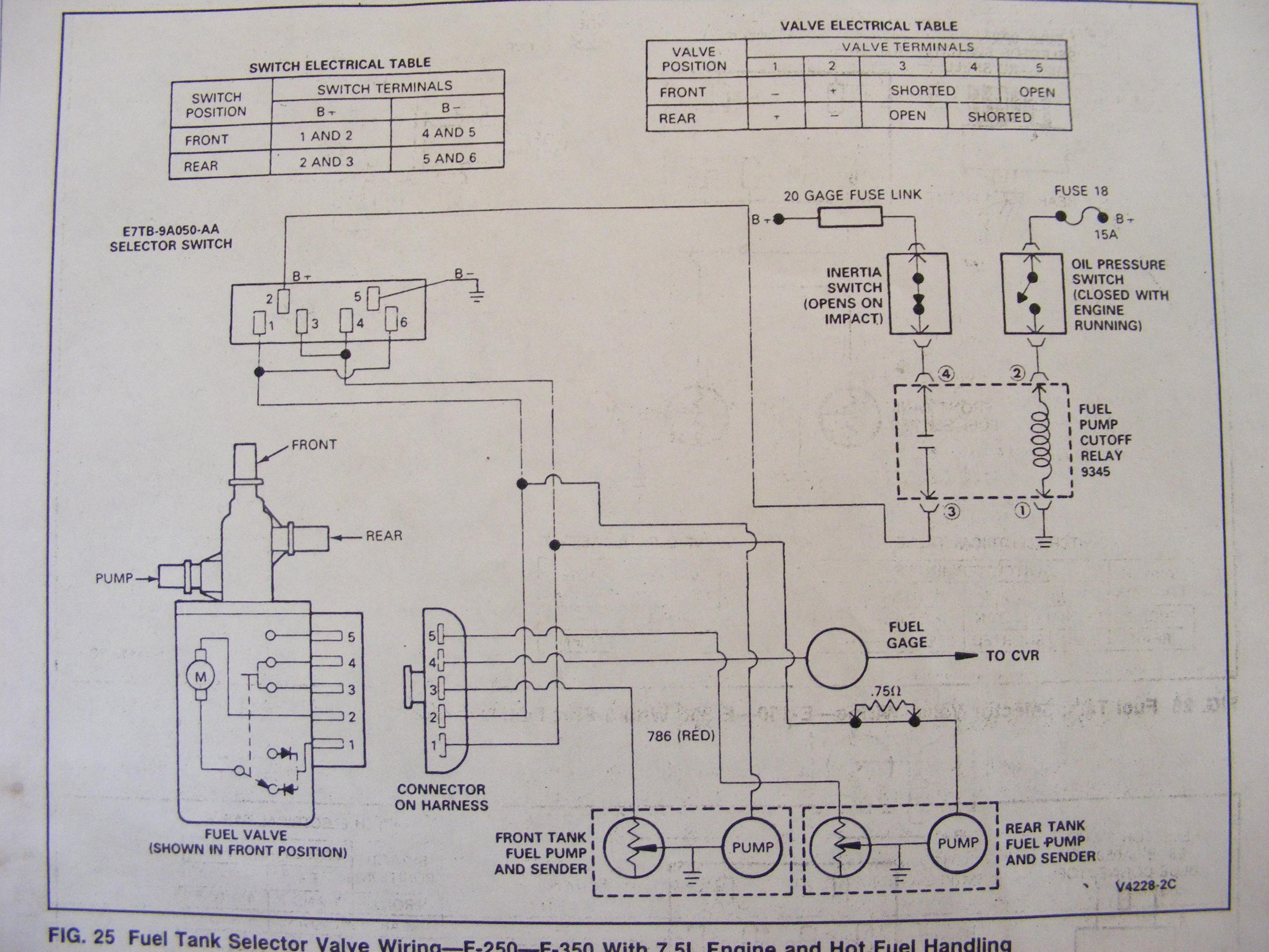 wiring diagram 1987 ford rv camper wiring diagram experts1983 ford  motorhome econoline fuel wiring diagram #
