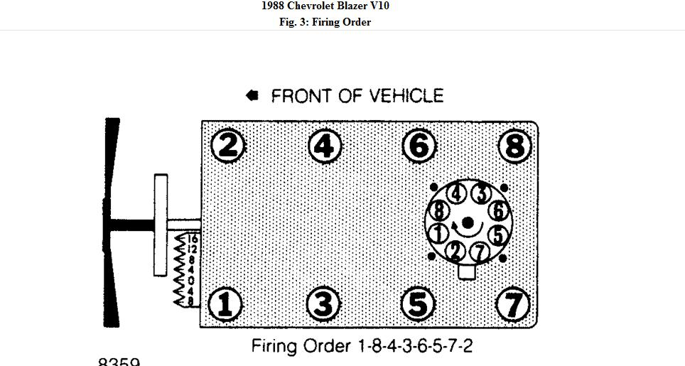 I Have A 1988 Chevy Blazer 35057l Tbi 4x4 Full Size Put Rhjustanswer: Chevy Blazer Spark Plug Wiring Diagrams At Gmaili.net