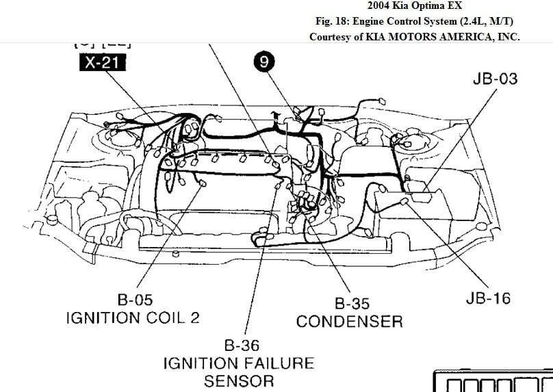My Son Has 2004 Kia Optima 24l It Died While Drivingno Warning Rhjustanswer: 2005 Kia Optima Sensor Locations At Gmaili.net