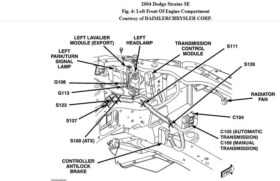 dodge stratus engine diagram wiring diagram Dodge Caravan 2.4L Engine Diagram