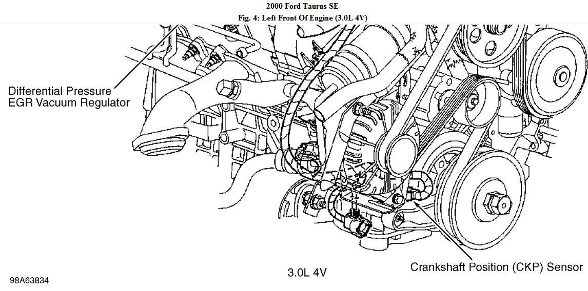 Ford Taurus  Ignition  Dist Engine Speed Input Circuit