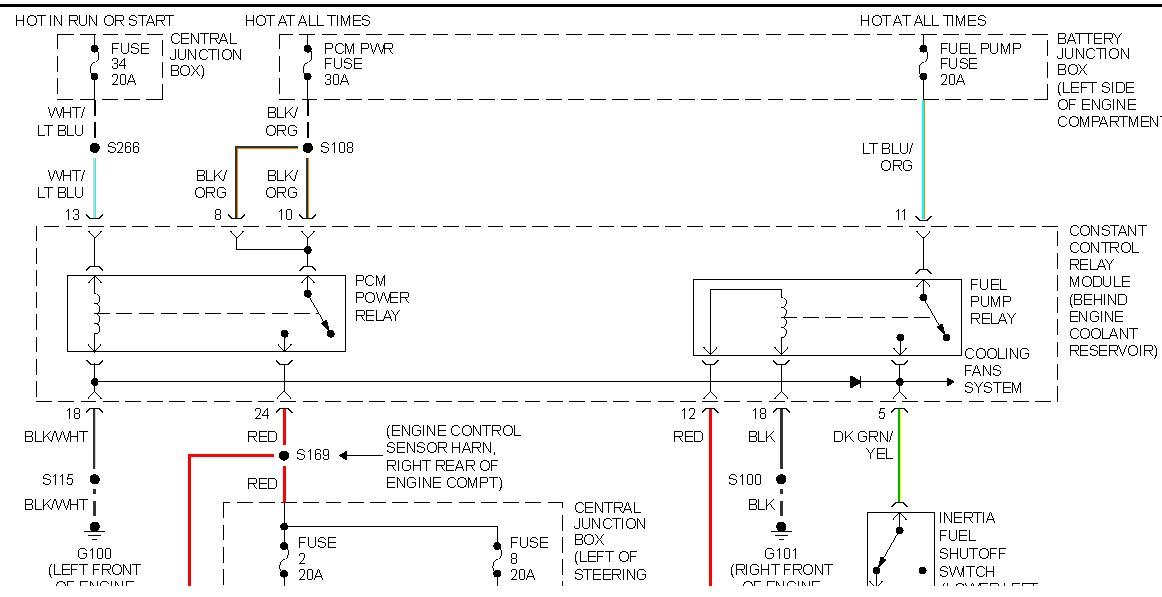1995 ford mustang fuel pump wiring diagram 2002 mustang gt fuel pump wiring diagram - somurich.com #7