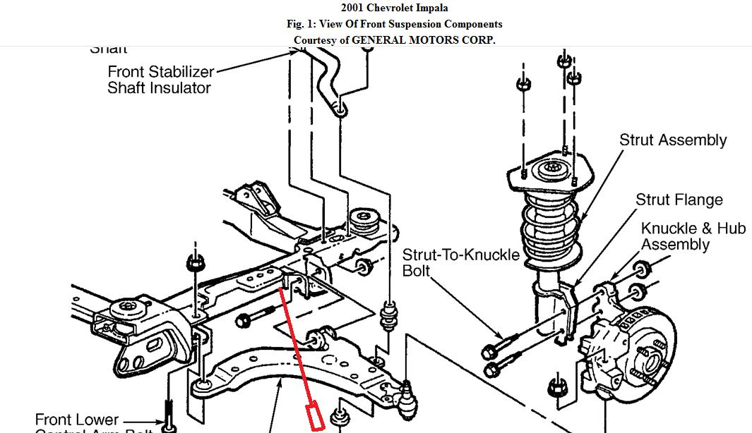 I'm Installing Front Struts On A 2001 Chevy Impala Got The. Chevrolet. 2011 Chevy Impala Front Diagram At Scoala.co