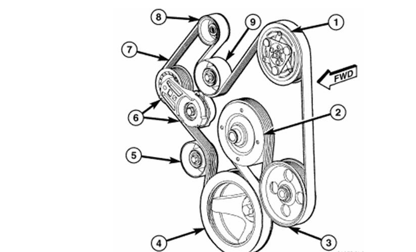 how to reinstall power steering belt in a dodge ram pickup ... 2004 dodge 5.7 hemi serpentine belt diagram