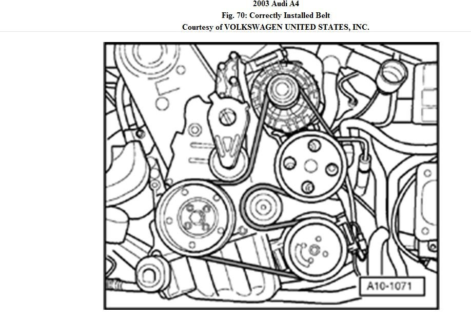 how do i route the serpentine belt on a 2003 audi a4 rh justanswer com audi a4 b7 serpentine belt diagram 2008 audi a4 serpentine belt diagram