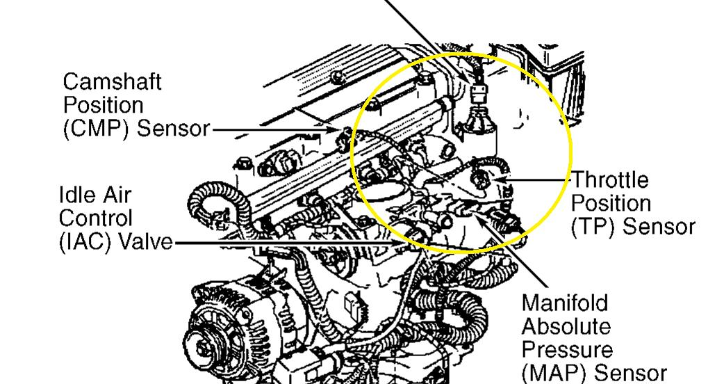 Land Rover Lr Wiring Harness Auto Diagram likewise Pontiac G6 Sunroof Parts Diagram further Chevy Cavalier Wiring Harness Diagram likewise Pontiac G8 Fuel Line Diagram Wiring Diagrams in addition Pontiac G6 Wiring Harness Diagram Cam Sensor. on pontiac g8 stereo wiring