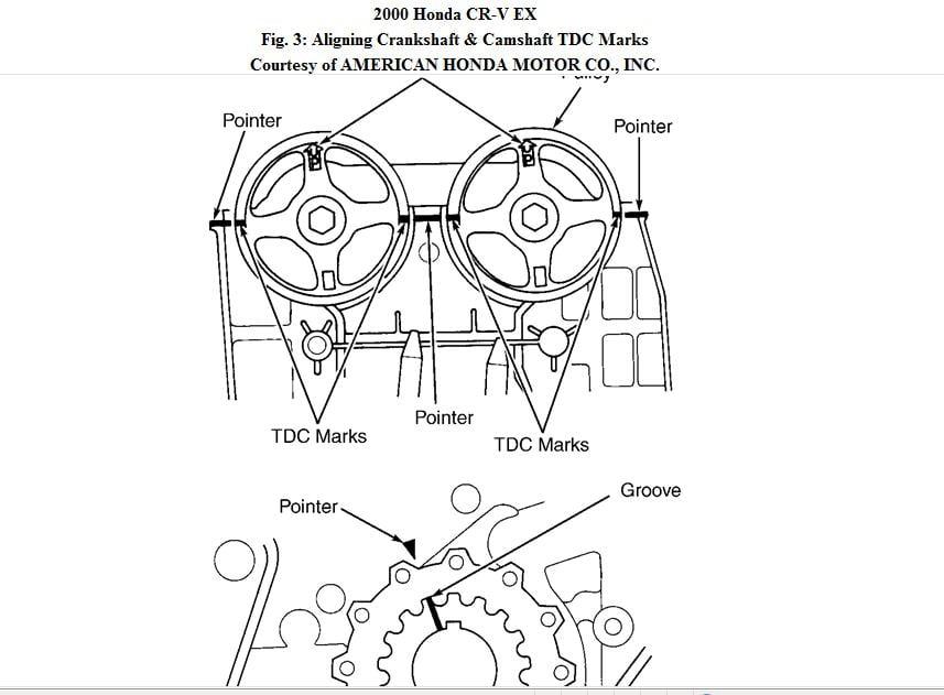 i did a timing belt on my 2000 crv  i u0026 39 m a mechanic   lined