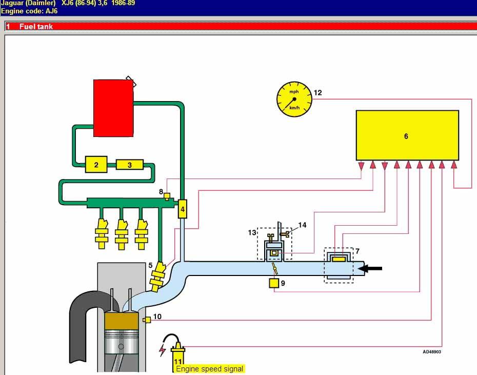 2012 10 08_060430_jag_xj6_ecu_system jaguar xj6 wiring diagram efcaviation com jaguar xj6 series 2 wiring diagram at n-0.co