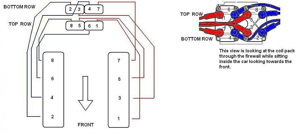 Rv Coil Firing Order on Land Rover Discovery Firing Order
