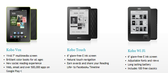 I plugged in my kobo e reader to put a new book on it - did