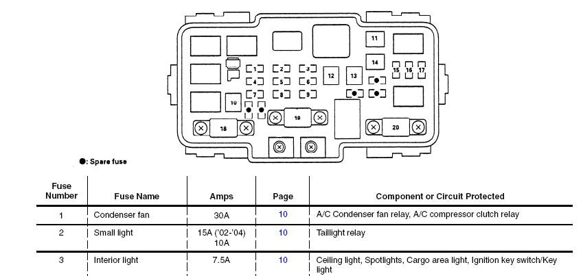 2012 10 06_233957_fuse where is my fuse for my parking lights in my 06 acura rsx type s acura tl fuse box diagram at n-0.co