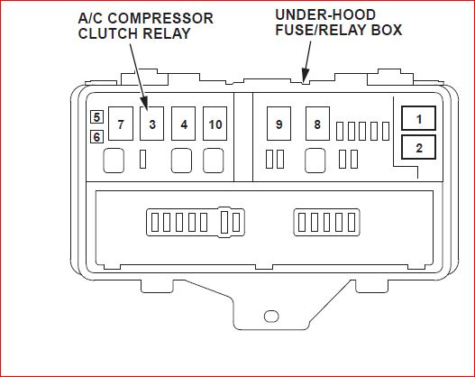 Acura Mdx Car Battery