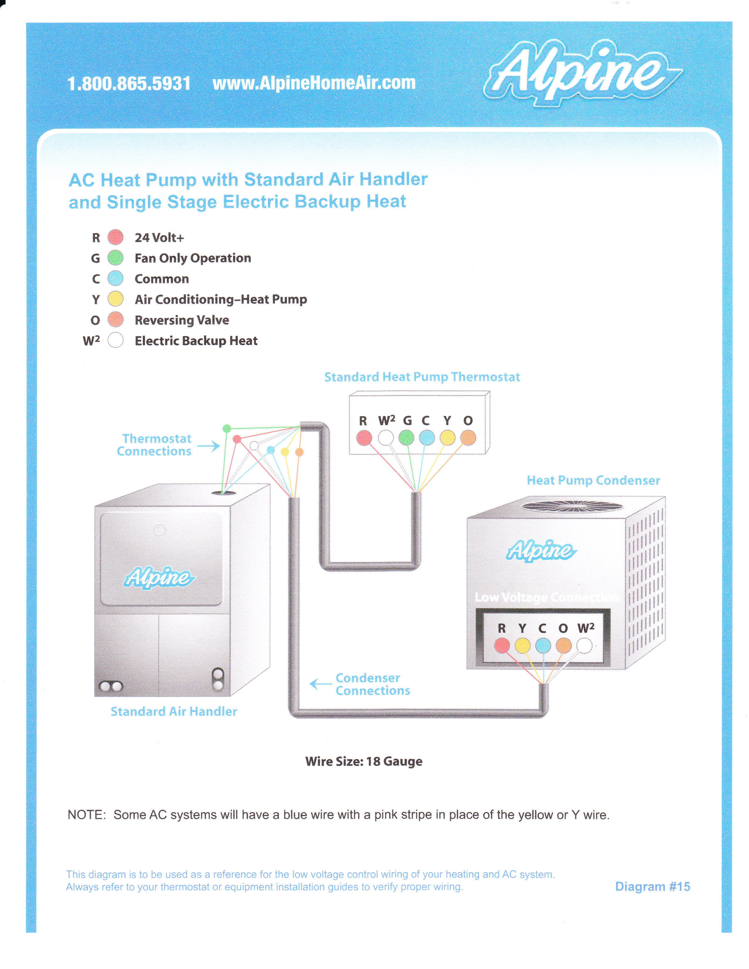 [SCHEMATICS_4HG]  I have a fedders air handler with electric heat strips. Model EEc15b1 and a  fedders condensing unit model CH18abd1v Heat | Fedders Thermostat Wiring Diagram |  | JustAnswer