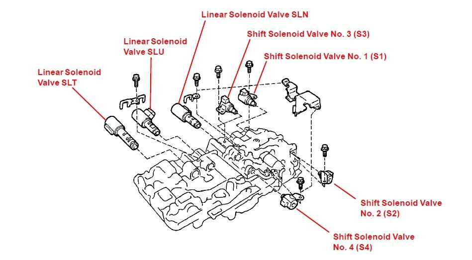 2013 01 20_055559_solenoids 1999 lexus es300 wiring diagram lexus es300 timing wiring diagram  at soozxer.org