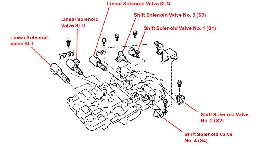 2001 Lexus Is300 Automatic 166k miles 1 Check engine light – Lexus Is300 Wiring