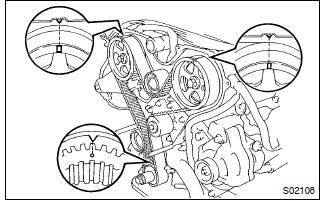 Toyota 3rz Fe Vacuum Diagram 1998