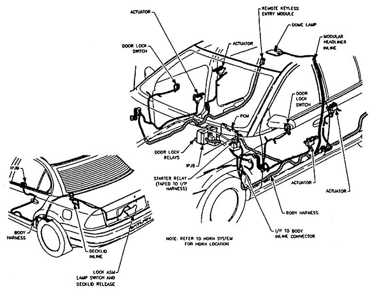 Graphic: 2000 Saturn Ignition Switch Wiring Diagram At Teydeco.co