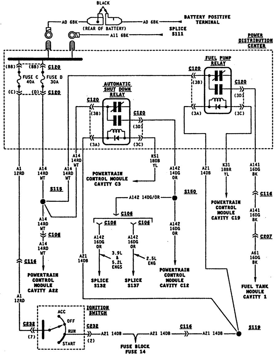 32 1996 Dodge Ram 1500 Fuel Pump Wiring Diagram