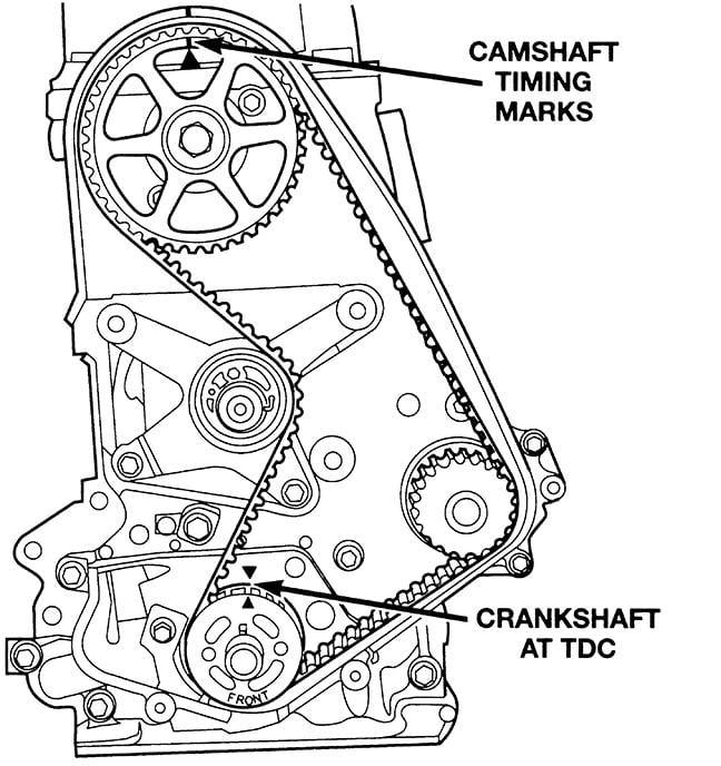 I Have A 2000 Dodge Neon 2 0l Automatic  It Has A Crank No Start Condition  It Has No Spark  No