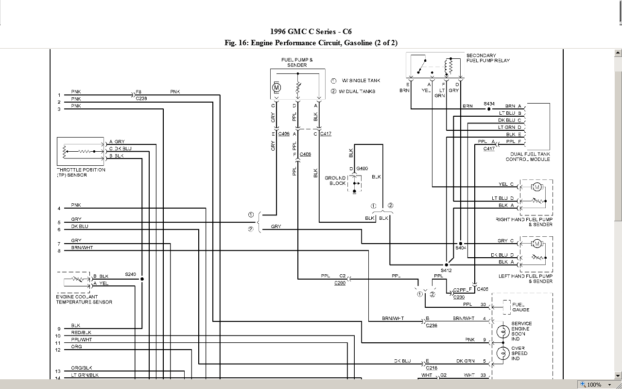 Master Clock System Wiring Diagram Regarding 1991 Gmc Topkick Famous C Component Electrical And
