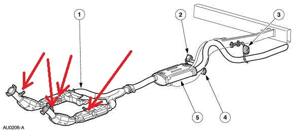 Ford Car Sensor