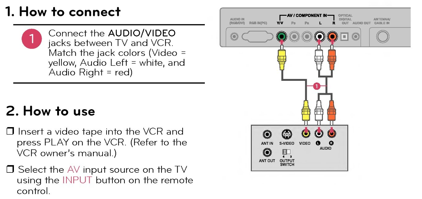 lg tv and vcr wiring diagram the portal and forum of wiring diagram