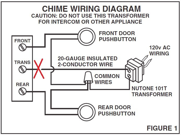 2013 09 18_040654_door_bell_x_open_circuit wiring diagram for doorbell & how to wire a doorbell electrical nutone scovill intercom wiring diagram at pacquiaovsvargaslive.co