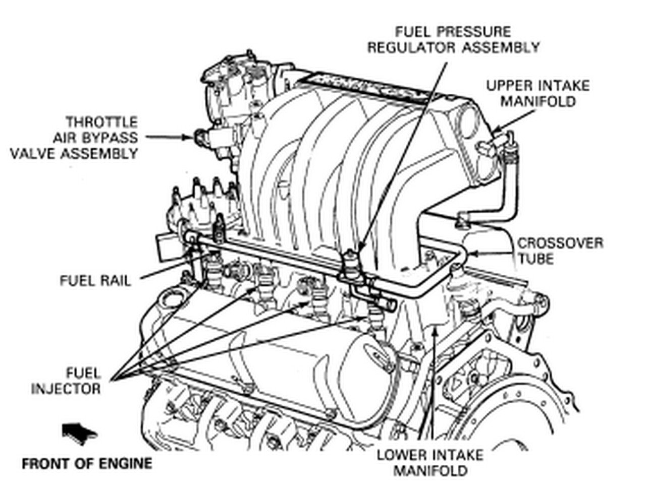 Ford Fuel Pressure Diagram : I have ford f l fuel injected start great runs