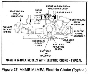 2012 11 17_200253_quadrajet i have a 1978 caprice 350 4bbl and if i drive a short distance and 1967 quadrajet electric choke wiring diagram at eliteediting.co