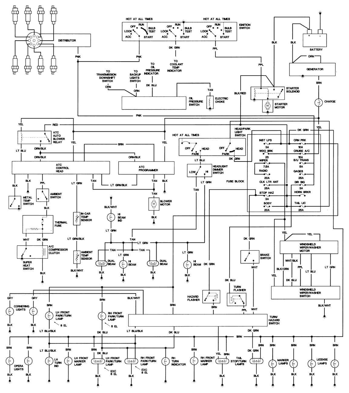 diagram] cadillac eldorado wiring harness diagram full version hd quality  harness diagram - neescoschematic4206.fisiobenesseresegrate.it  fisiobenesseresegrate.it