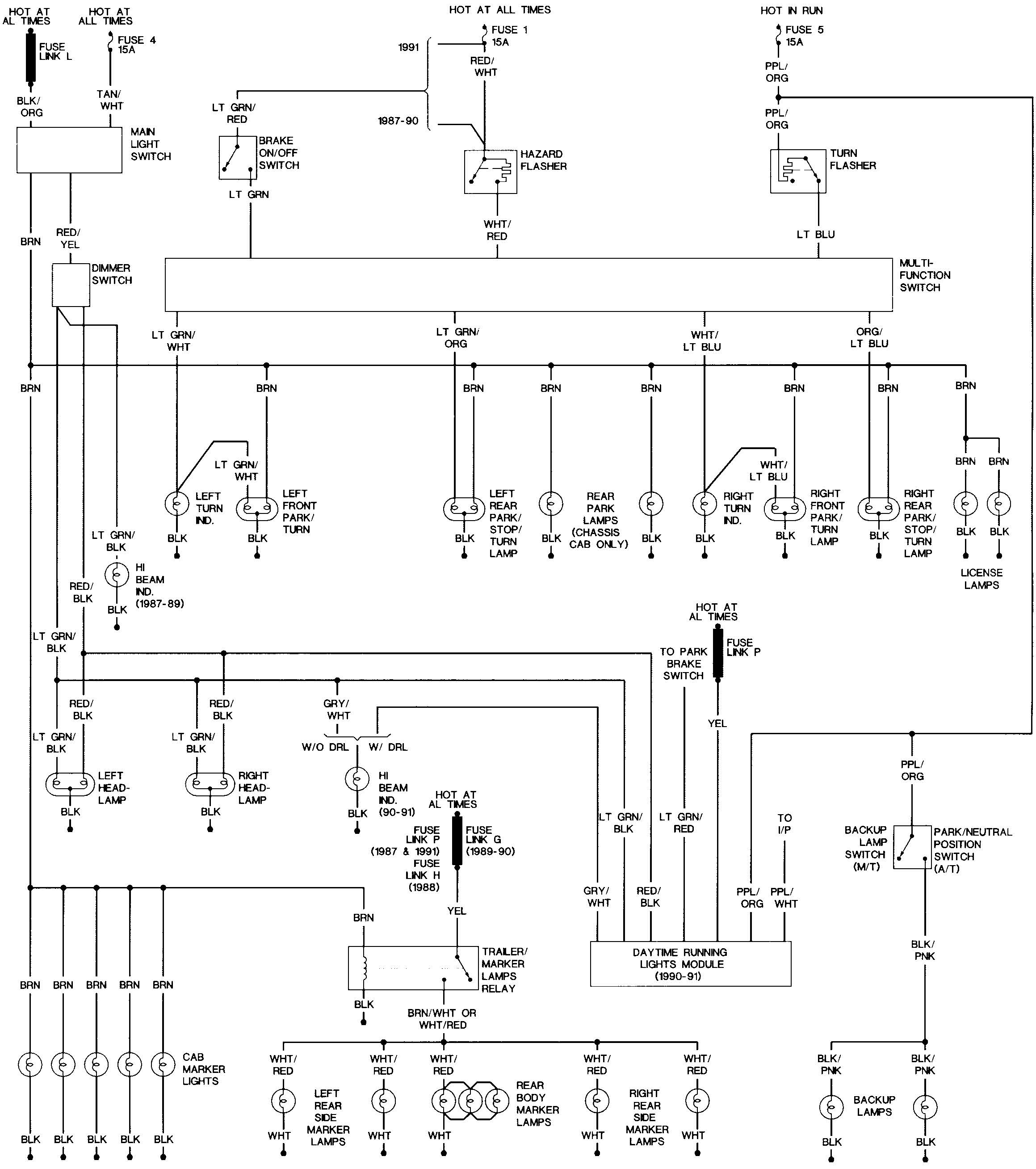 wiring diagram 87 ford f150 \u2013 wiring