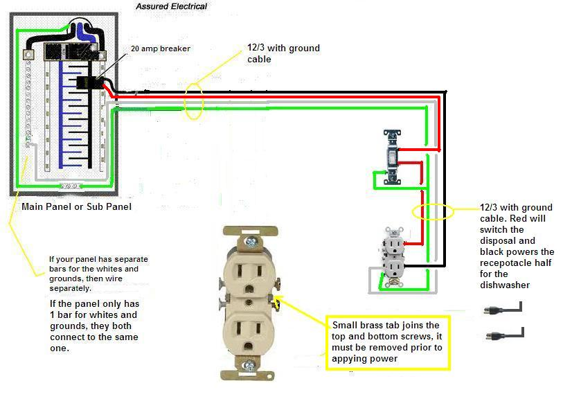 Dishwasher and Garbage Disposal Connection The outlet