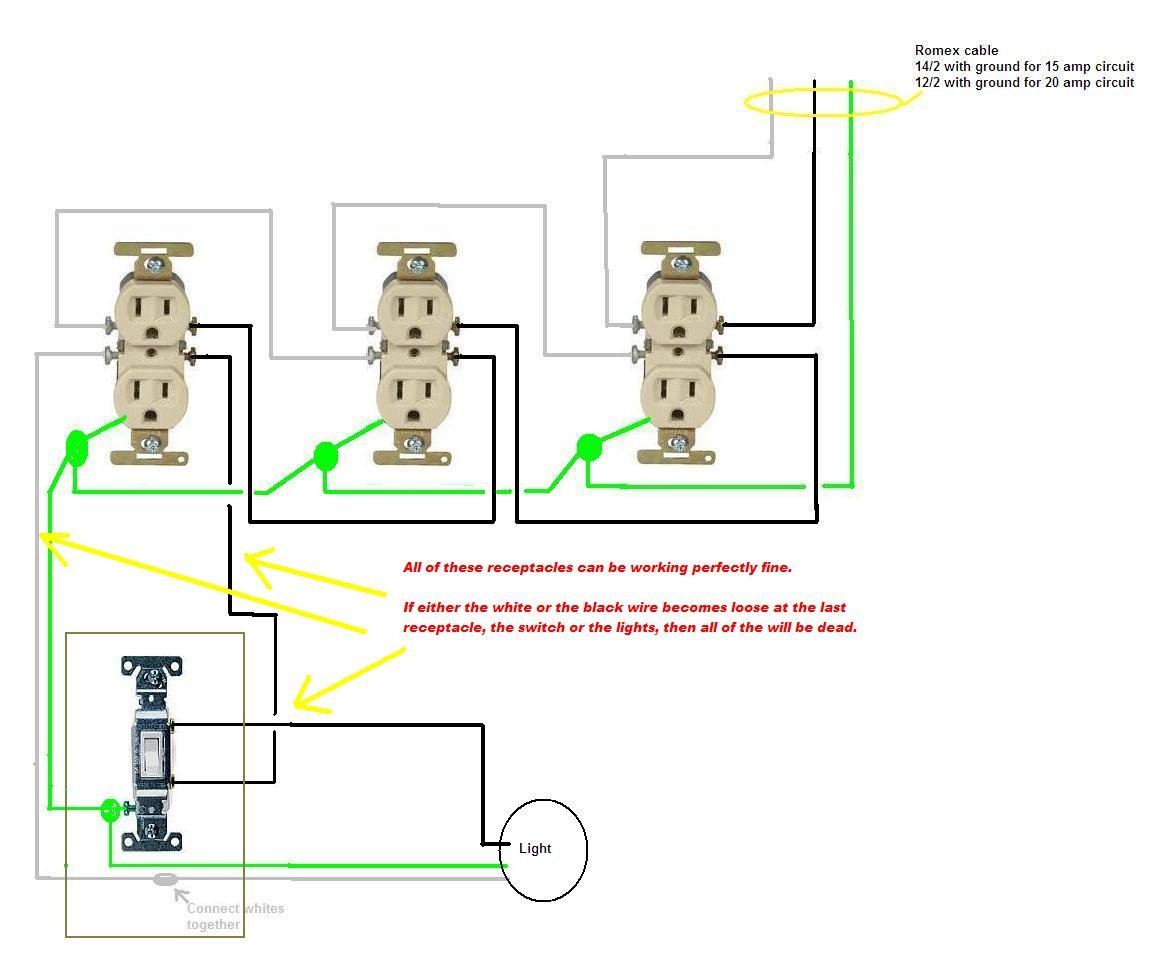 Residential Wiring Outlets Electrical Diagrams Home In Series Receptacle Example Diagram U2022 Two Wire Outlet