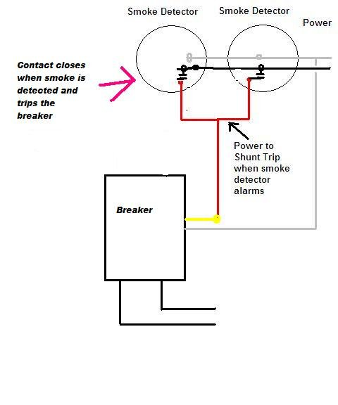 the common wire on the normally open and normally closed contacts of a shunt trip breaker should