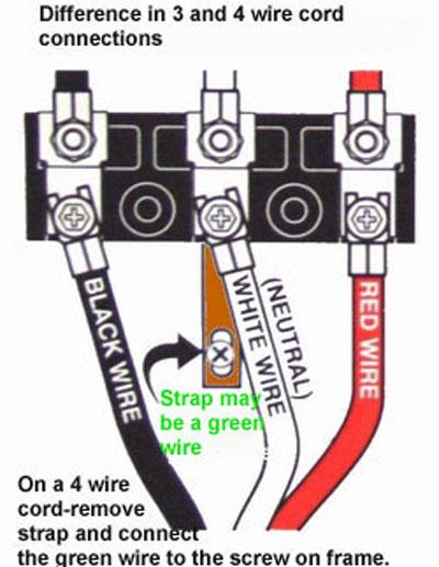 How to Connect a Four Prong Power Cord to the Stove