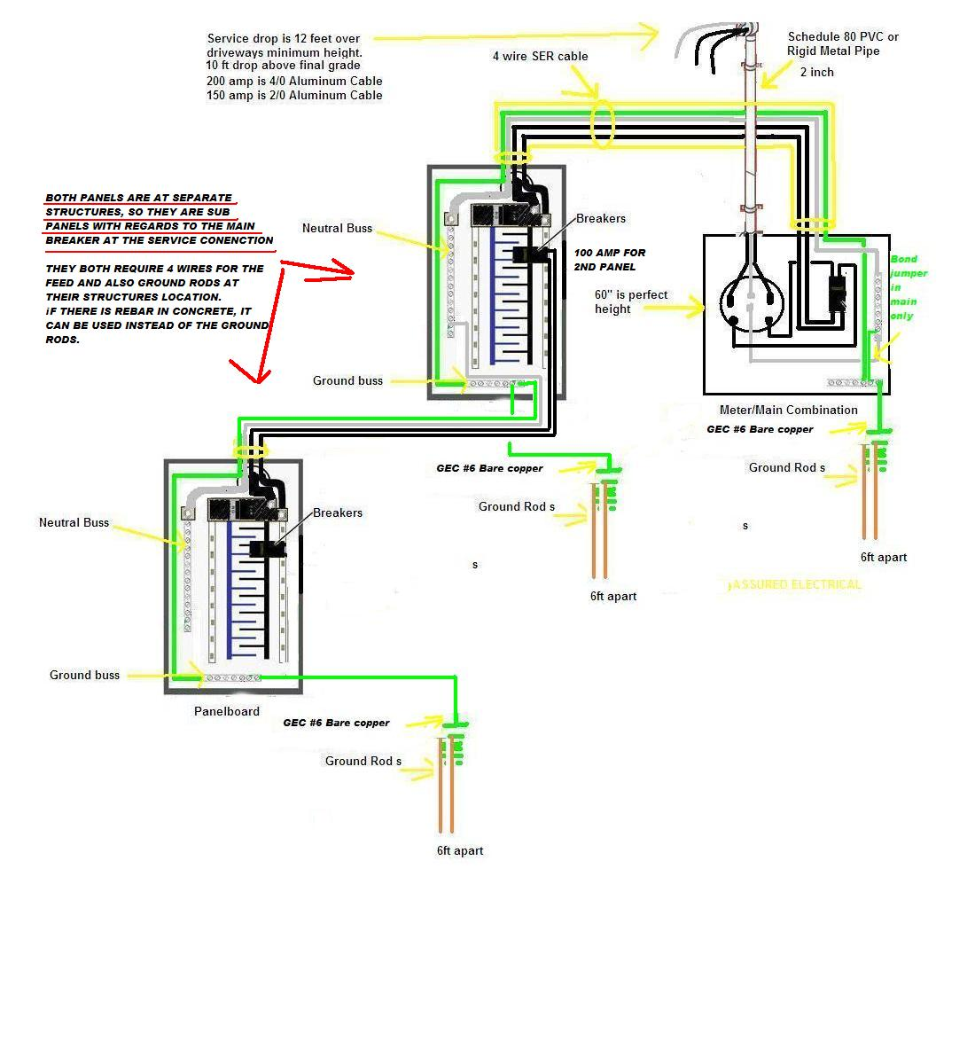 2014-03-16_183744_overhead_service_to_sub_to_another_sub  Amp Service Panel Wiring Diagram With Subpanel on