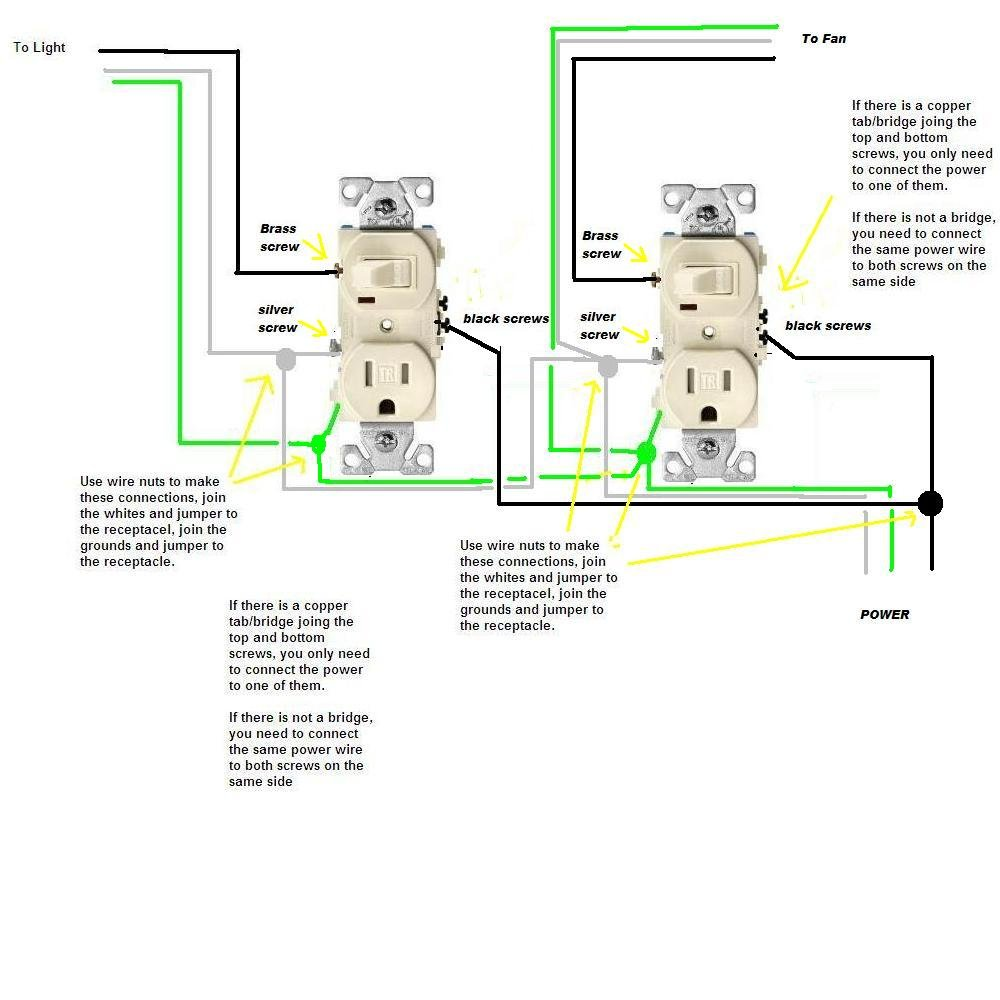 Cooper Combination Switch Wiring The Structural Diagram Decorator Free For You U2022 Rh Sevent Ineedmorespace Co