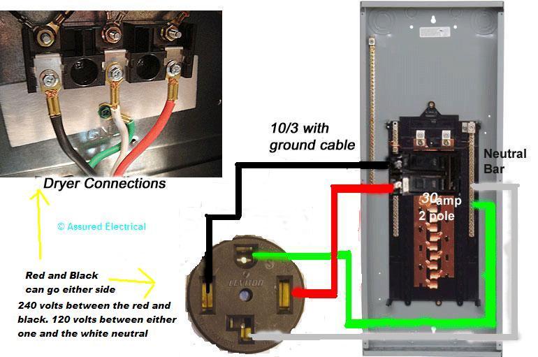 220 Dryer Plug Wiring Electrical Wiring Diagrams
