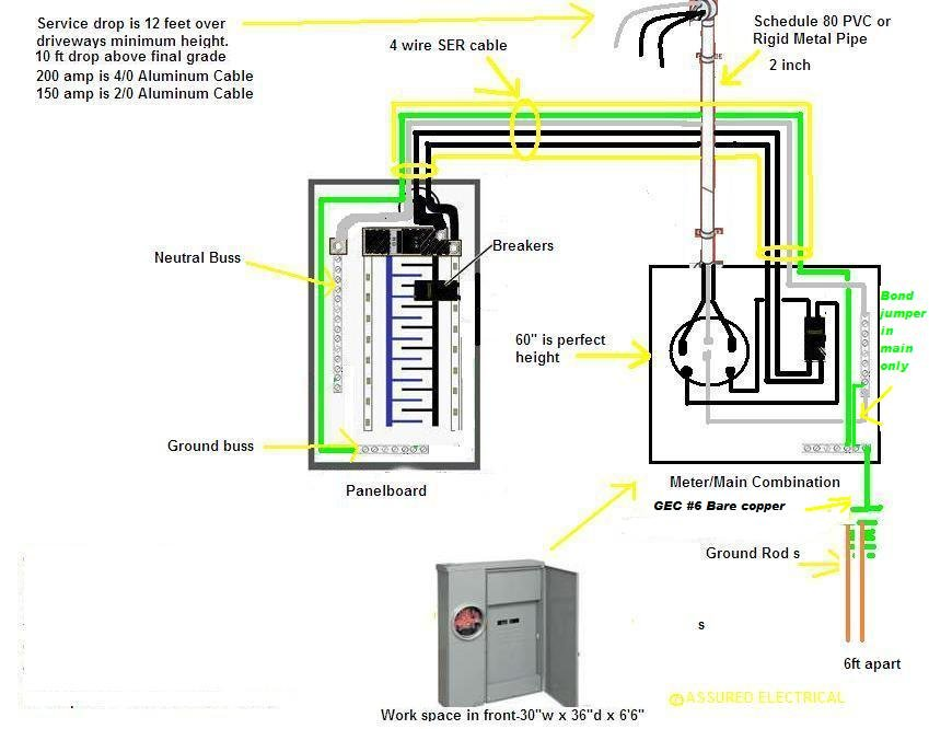 2014 12 08_185412_overheadservicecomplete i need to run ser cable from meter box disconnect to my 200 amp electric meter box installation diagram at soozxer.org