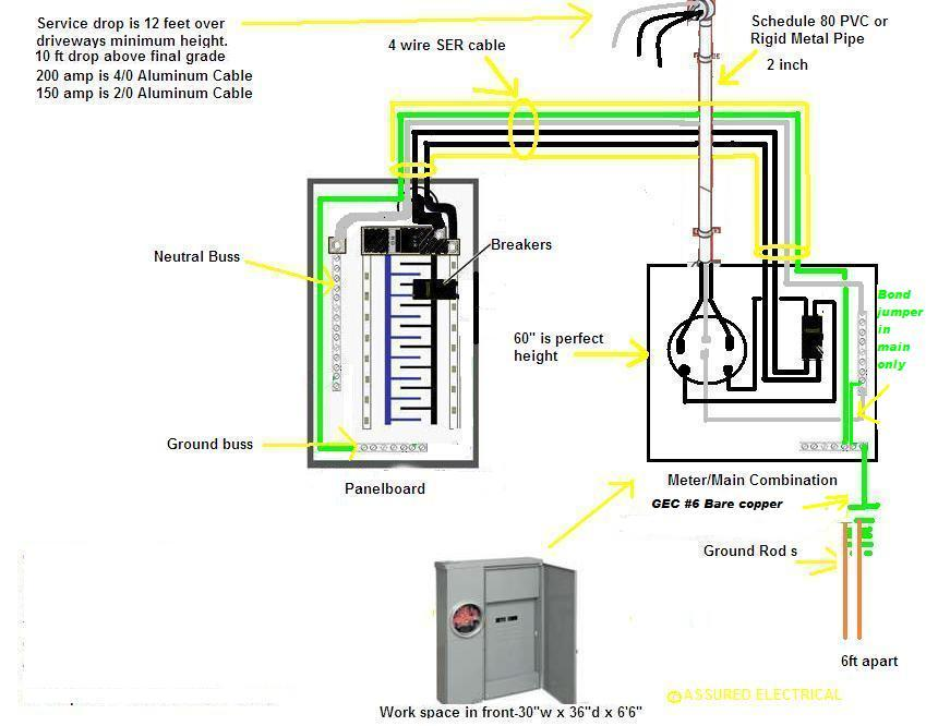 I have a 100 amp main breaker that is three town homes awayabout graphic greentooth Choice Image