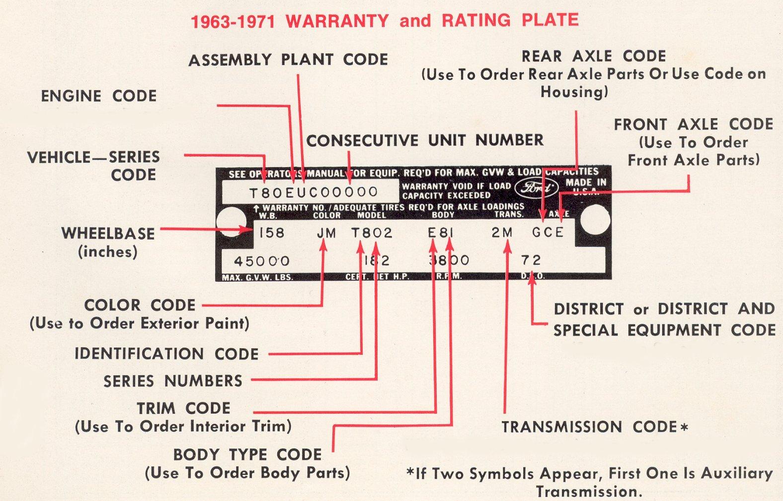 1963 gmc vin decoder. Black Bedroom Furniture Sets. Home Design Ideas