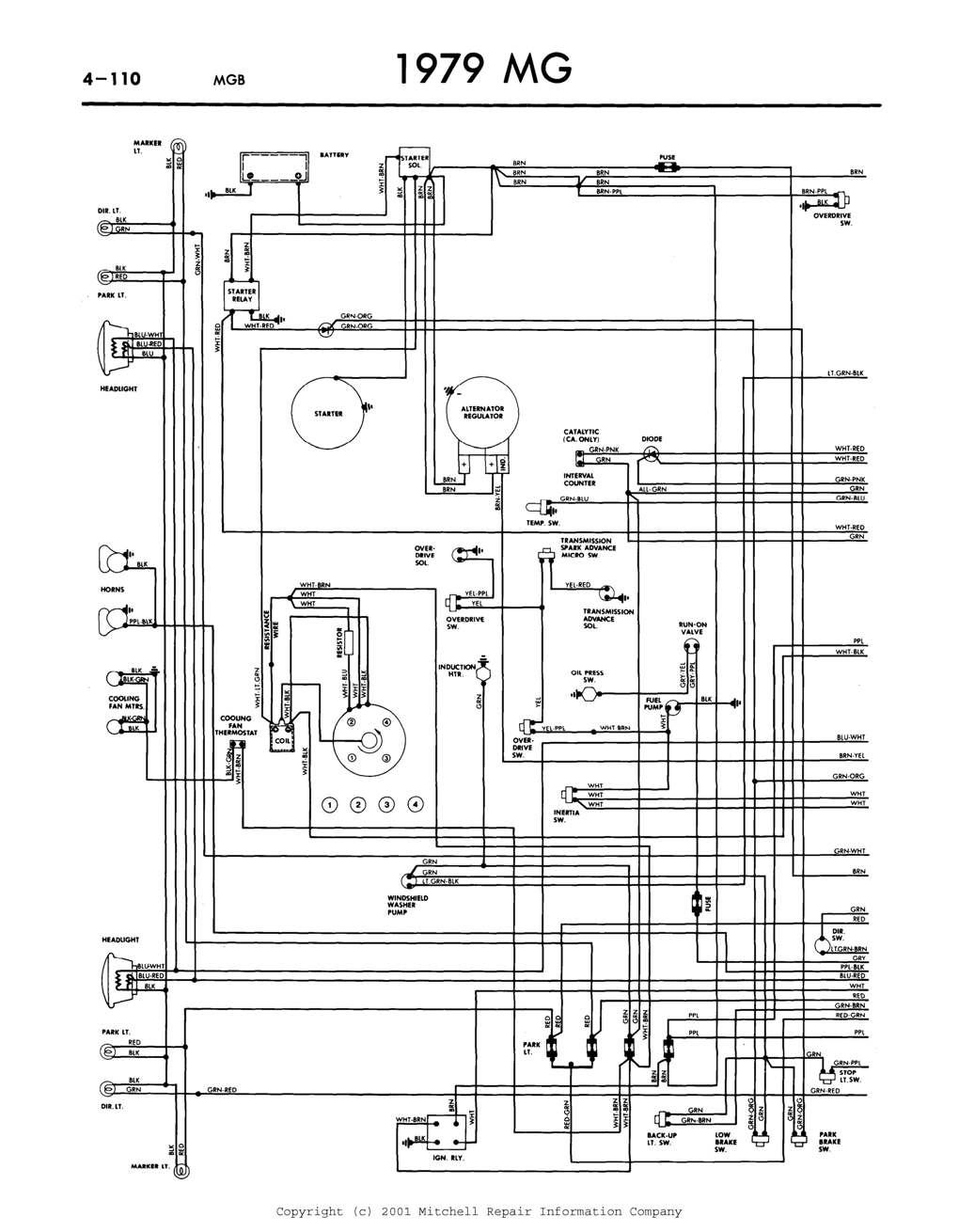 Electronic Ignition Wiring Diagram 73 Corvette 1980 Mg Mgb Diagrams Free For You 1973 Schematics Rh 17 1 Schlaglicht Regional De Amplifier 1976 Electrical