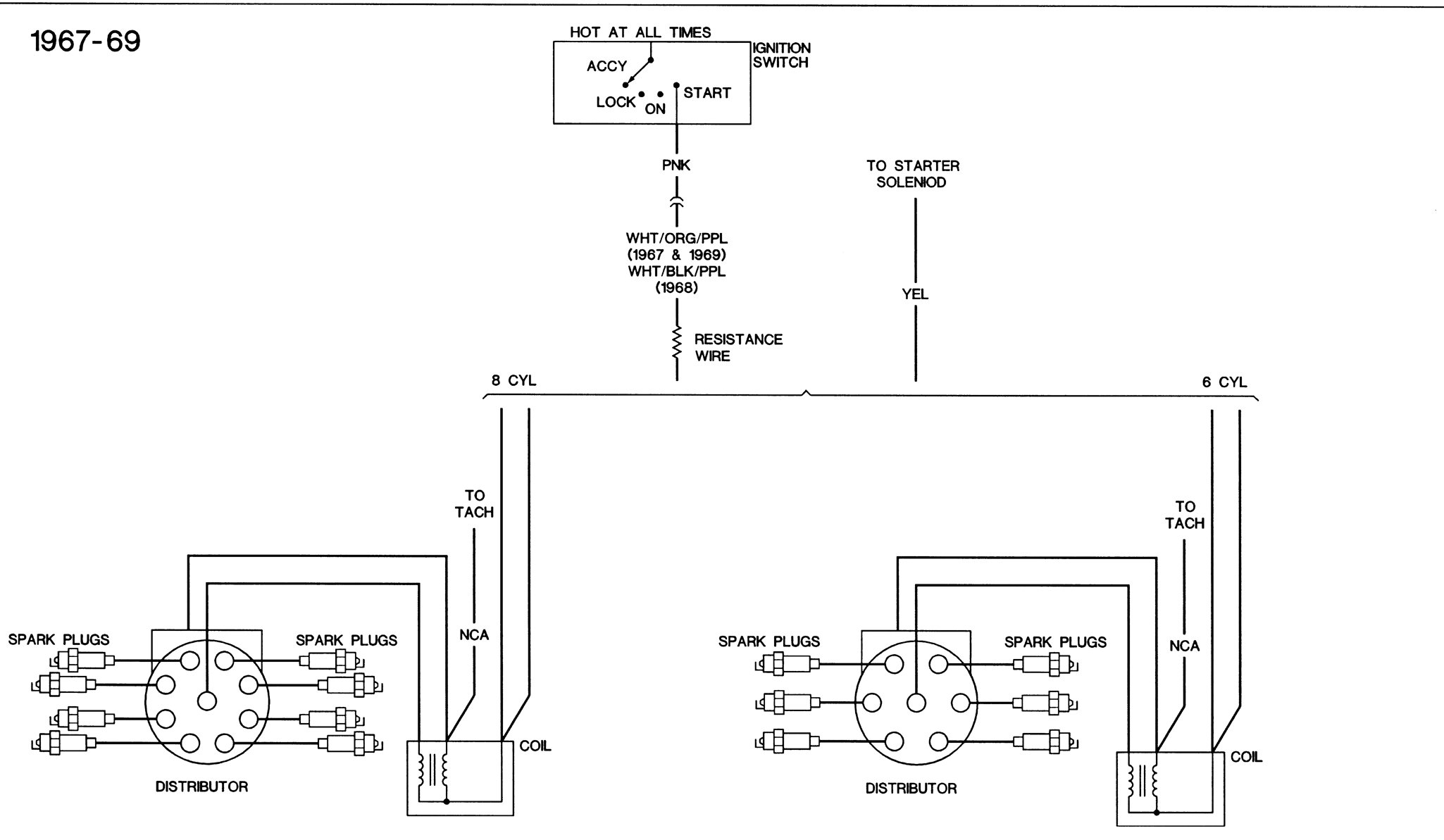 DIAGRAM] 1995 Camaro Ignition Wiring Diagram FULL Version HD Quality Wiring  Diagram - DIAGRAMSFORLIVING.CREAPITCHOUNE.FRdiagramsforliving.creapitchoune.fr