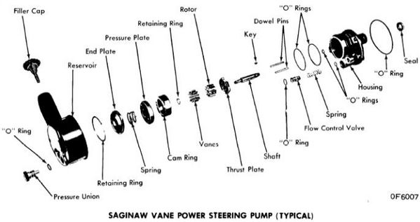 Ford F 150 Wiring Diagram Together With 1974 Ford Torino Wiring