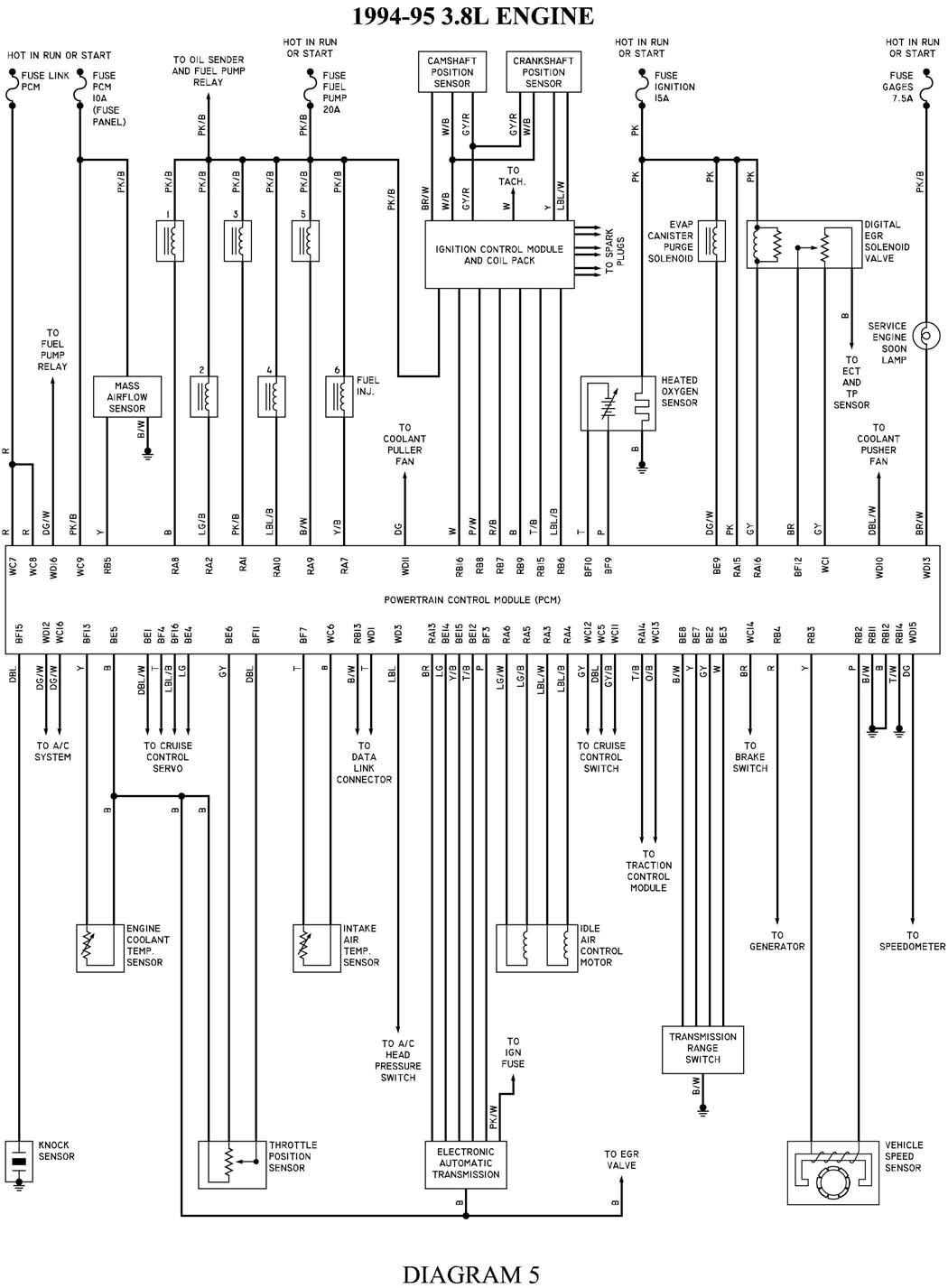diagram] pontiac trans sport wiring diagram full version hd quality wiring  diagram - diagramamedia.denisbensimon.fr  diagram database - denisbensimon.fr